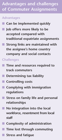 Commuter assignments – pragmatism at a cost? - ECA International