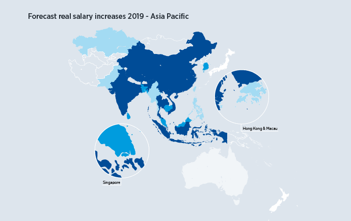 Asia Salary Trends 2018