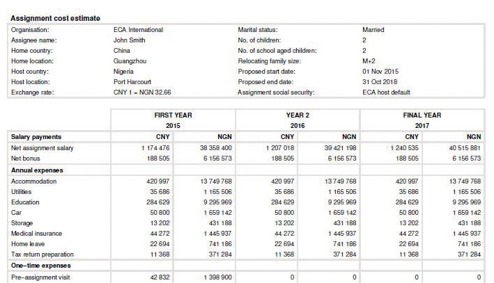 Extract from an ECA Cost Estimate